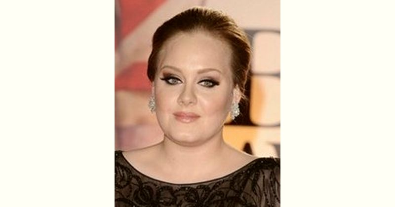 Adele Age and Birthday