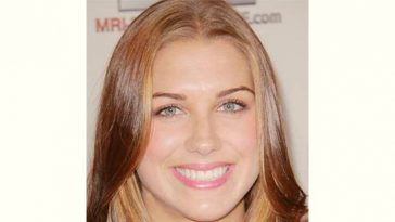 Alex Morgan Age and Birthday
