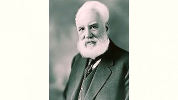 Alexander Graham Bell Age and Birthday