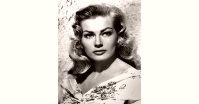 Anita Ekberg Age and Birthday