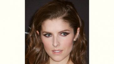 Anna Kendrick Age and Birthday