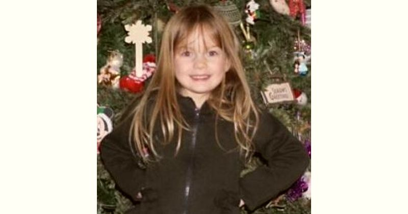 Ava Ryan Age and Birthday