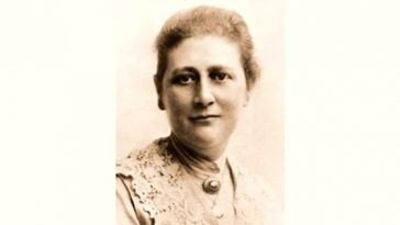 Beatrix Potter Age and Birthday