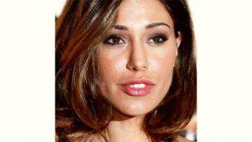 Belen Rodriguez Age and Birthday
