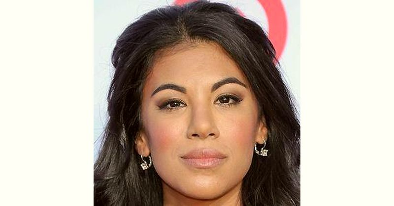 Chrissie Fit Age and Birthday