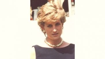Diana Spencer Age and Birthday