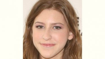 Eden Sher Age and Birthday