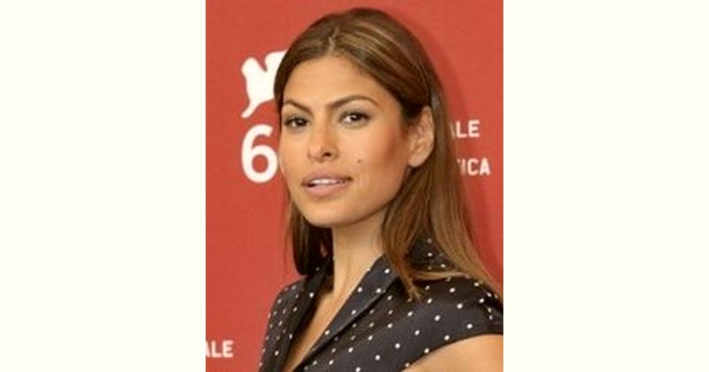 Eva Mendes Age and Birthday