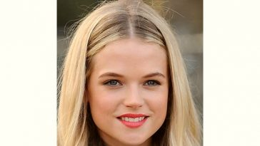 Gabriella Wilde Age and Birthday