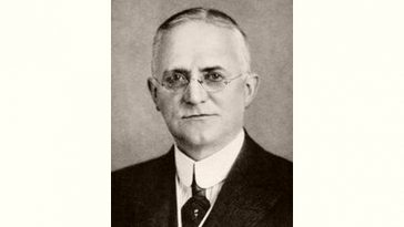 George Eastman Age and Birthday
