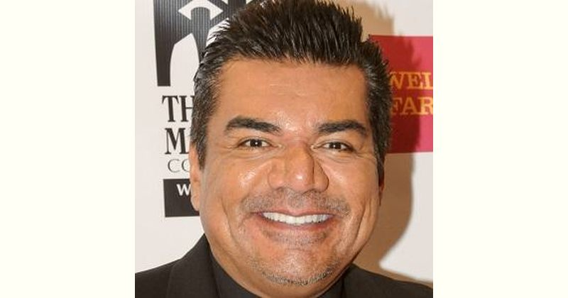 George Lopez Age and Birthday