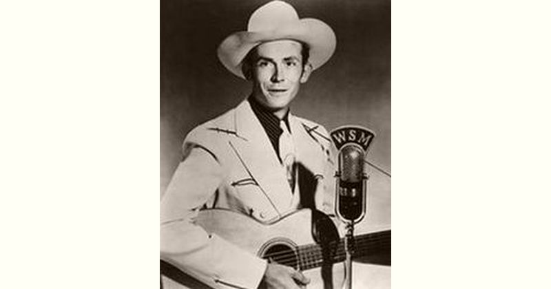 Hank Williams Age and Birthday