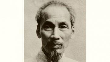 Ho Minh Age and Birthday