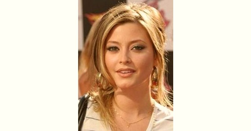 Holly Valance Age and Birthday
