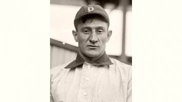 Honus Wagner Age and Birthday