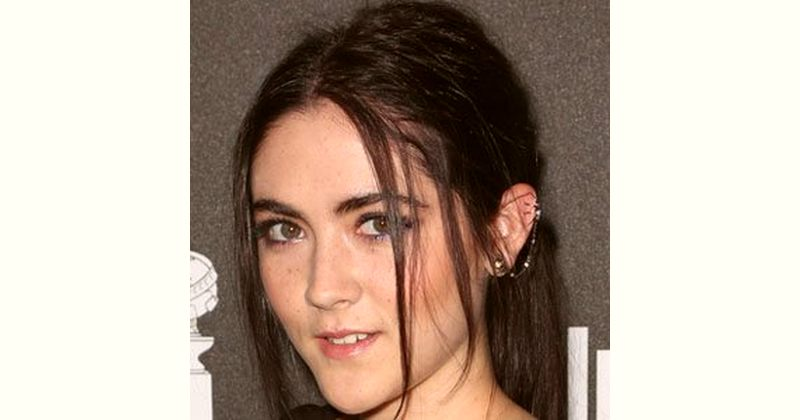 Isabelle Fuhrman Age and Birthday