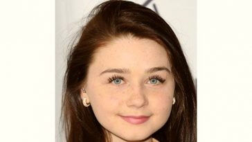 Jessica Barden Age and Birthday
