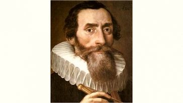 Johannes Kepler Age and Birthday