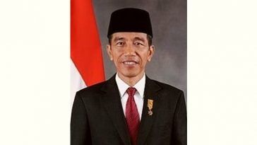 Joko Widodo Age and Birthday