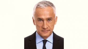 Jorge Ramos Age and Birthday