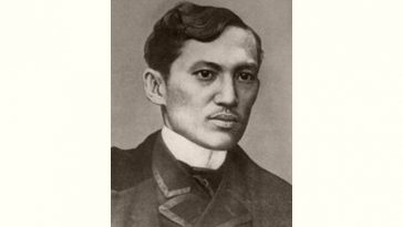 Jose Rizal Age and Birthday
