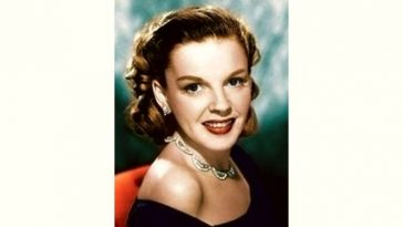 Judy Garland Age and Birthday