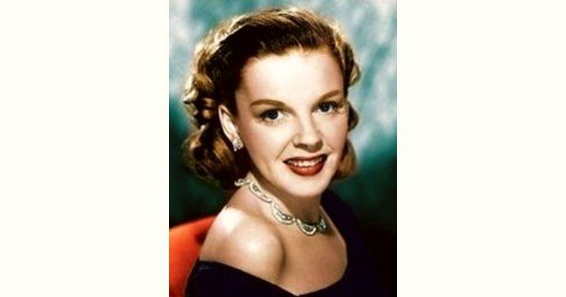 Judy Garland Age and Birthday