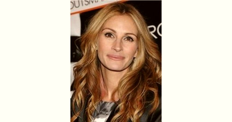 Julia Roberts Age and Birthday