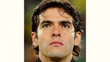 Kaka Age and Birthday