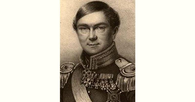 Karl Ferdinand von Graefe Age and Birthday