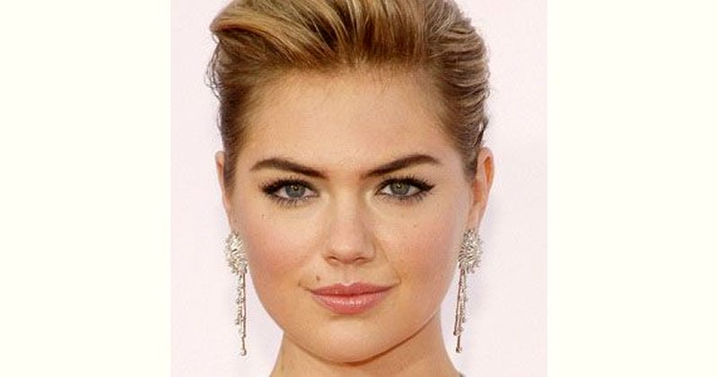 Kate Upton Age and Birthday