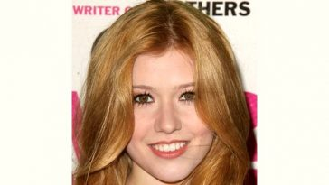 Katherine Mcnamara Age and Birthday