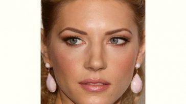 Katheryn Winnick Age and Birthday