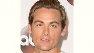 Kevin Zegers Age and Birthday