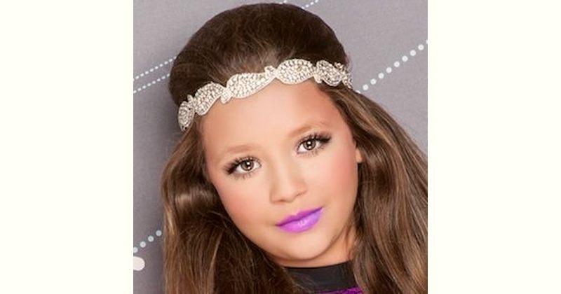 Kristen Nicole Age and Birthday