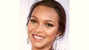 Lais Ribeiro Age and Birthday