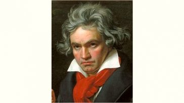 Ludwig van Beethoven Age and Birthday