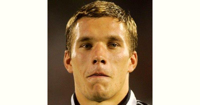 Lukas Podolski Age and Birthday