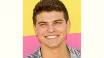 Luke Bilyk Age and Birthday
