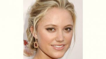Maika Monroe Age and Birthday