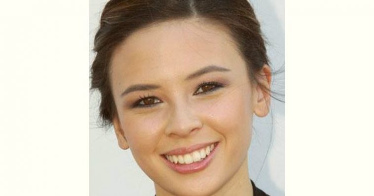 Malese Jow Age and Birthday