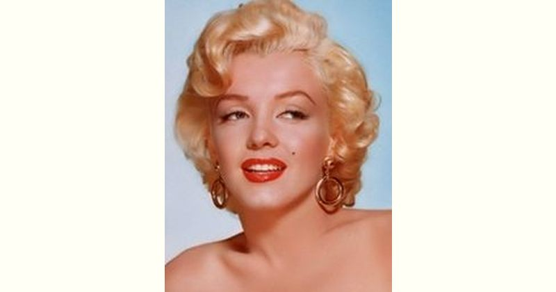 Marilyn Monroe Age and Birthday