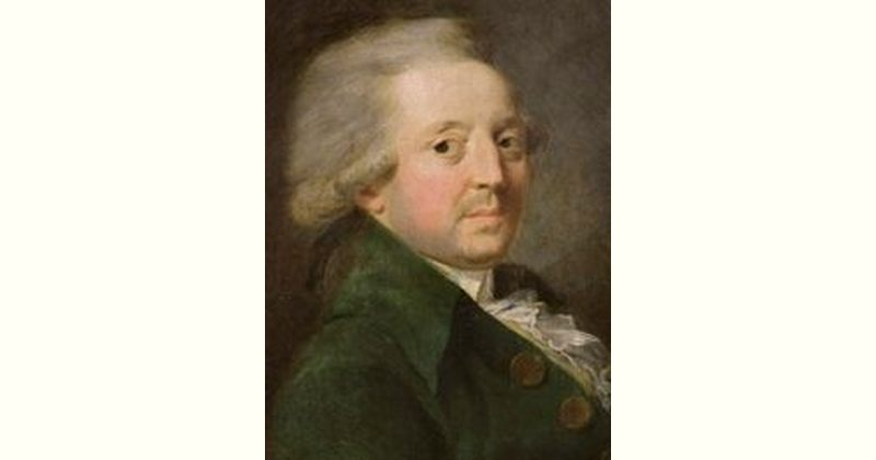 Marquis de Condorcet Age and Birthday