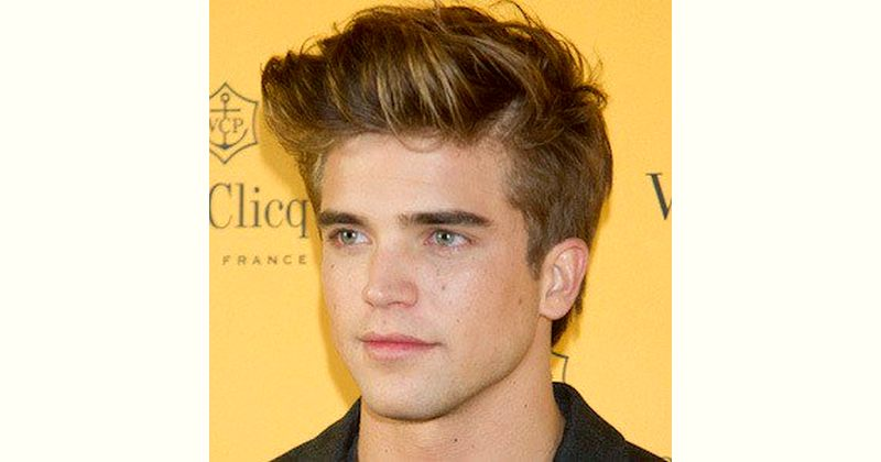 Model River Viiperi Age and Birthday