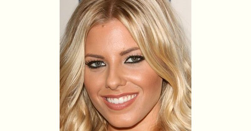 Mollie King Age and Birthday