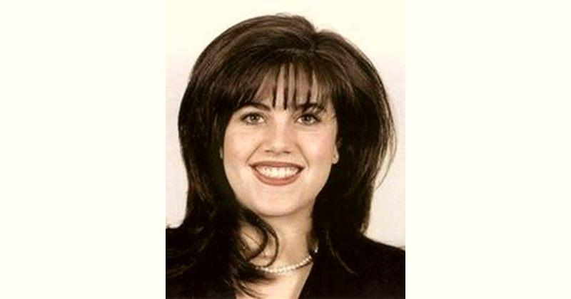 Monica Lewinsky Age and Birthday