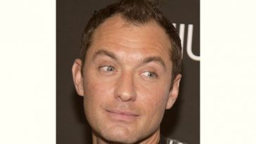 Movieactor Jude Law Age and Birthday