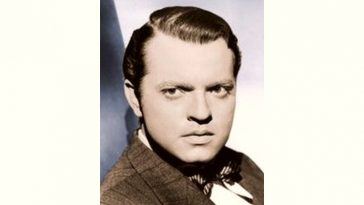 Orson Welles Age and Birthday