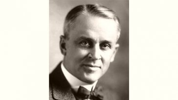 Robert A. Millikan Age and Birthday