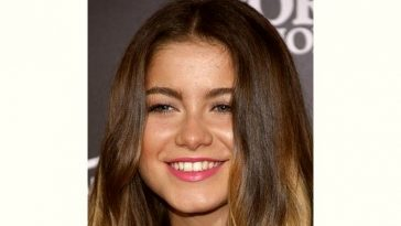 Sofia Reyes Age and Birthday